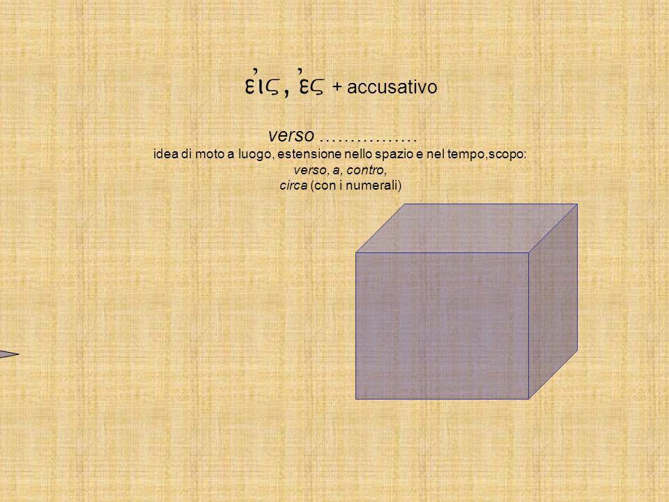 ei)v, e)v + accusativo verso ……………. idea di moto a luogo, estensione nello spazio e nel tempo,scopo: verso, a, contro, circa (con i numerali)