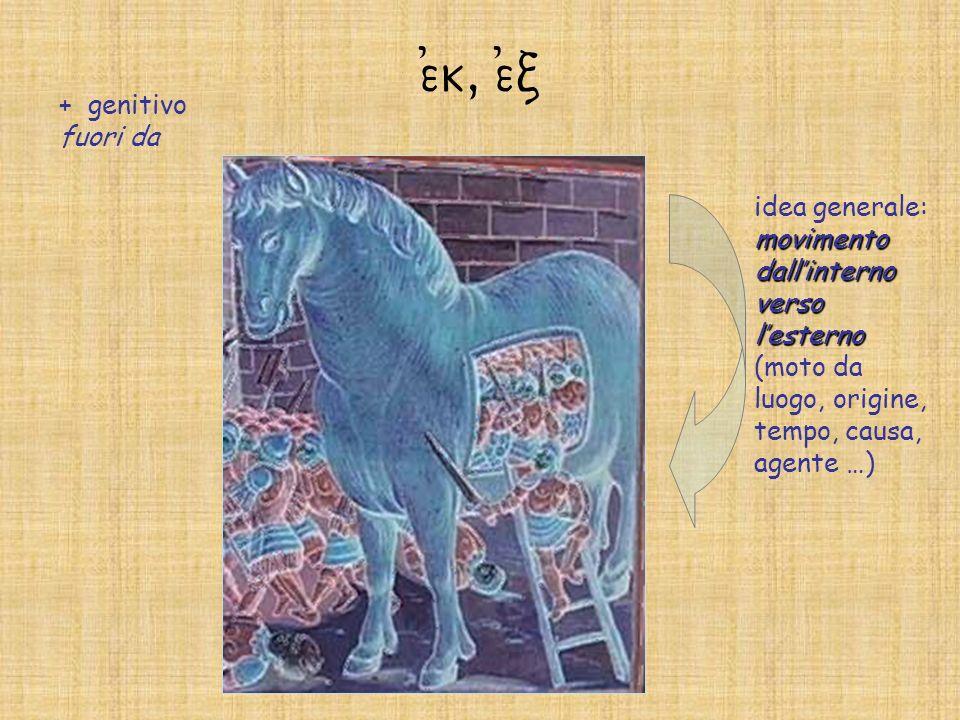 e)k, e)c + genitivo fuori da movimento dallinterno verso lesterno idea generale: movimento dallinterno verso lesterno (moto da luogo, origine, tempo,