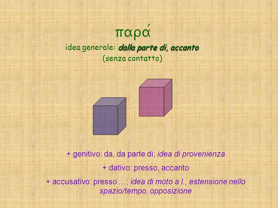 para/ dalla parte di, accanto idea generale: dalla parte di, accanto (senza contatto) + genitivo: da, da parte di; idea di provenienza + dativo: press
