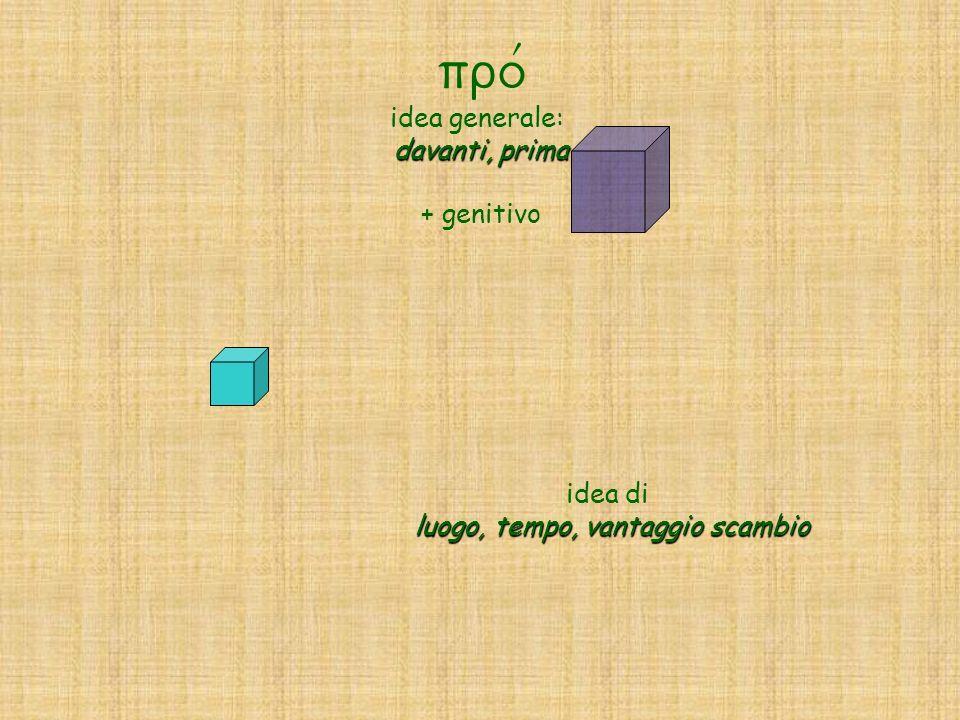 pro/ idea generale: davanti, prima + genitivo idea di l ll luogo, tempo, vantaggio scambio