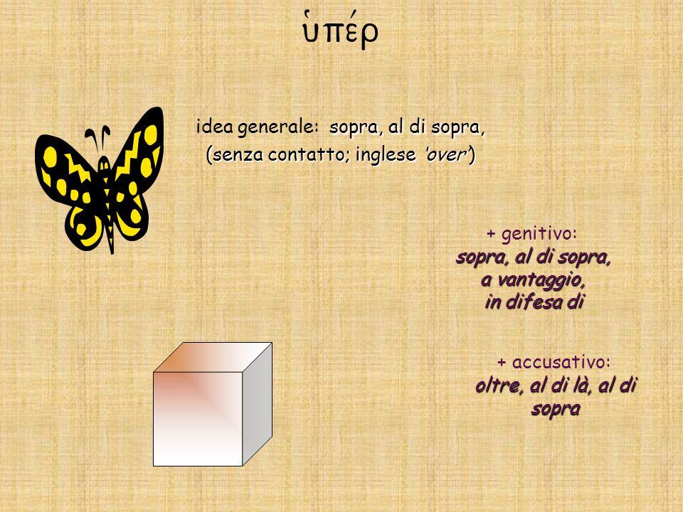 sopra, al di sopra, (senza contatto; inglese over) u(pe/r idea generale: sopra, al di sopra, (senza contatto; inglese over) + genitivo: sopra, al di s