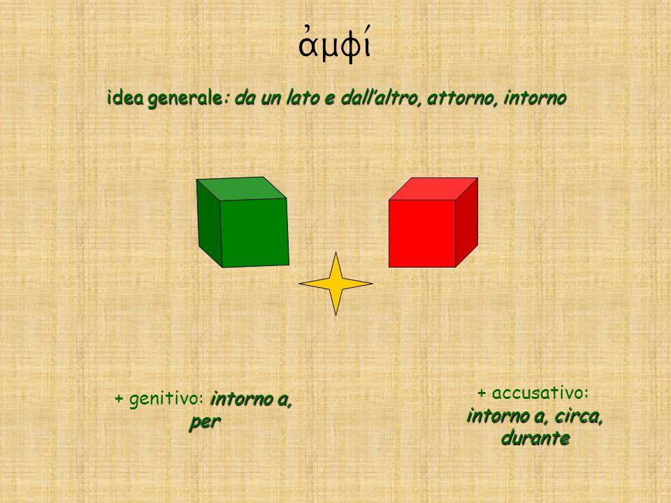 a)mfi/ idea generale: da un lato e dallaltro, attorno, intorno intorno a, per + genitivo: intorno a, per + accusativo: intorno a, circa, durante