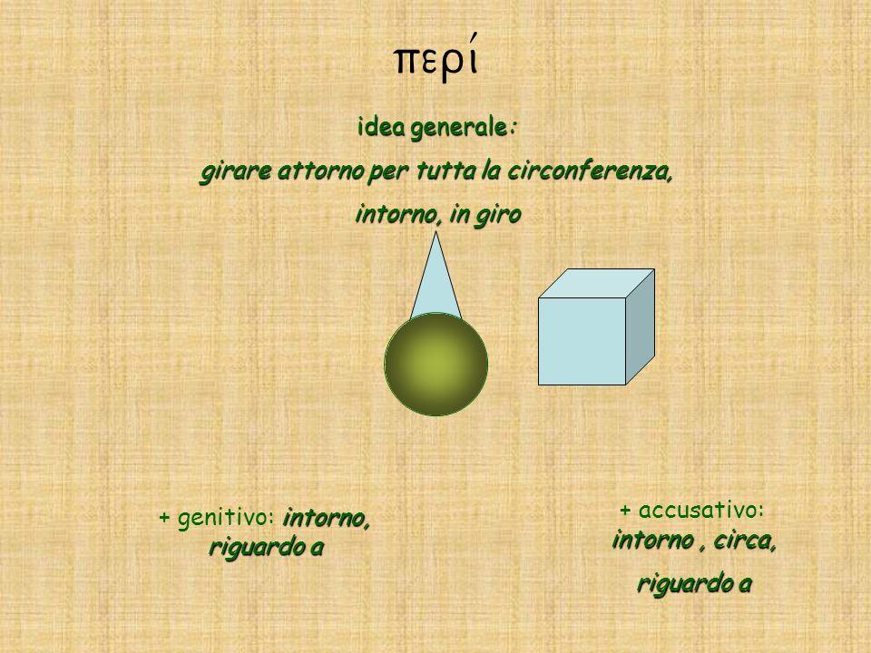 peri// idea generale: girare attorno per tutta la circonferenza, intorno, in giro intorno, riguardo a + genitivo: intorno, riguardo a + accusativo: in