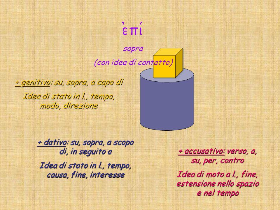 / e)pi/ sopra (con idea di contatto) + genitivo: su, sopra, a capo di Idea di stato in l., tempo, modo, direzione + dativo: su, sopra, a scopo di, in