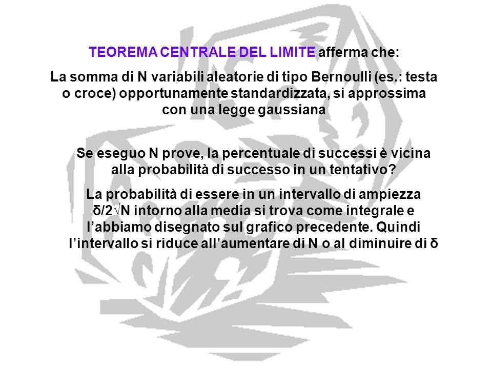 TEOREMA CENTRALE DEL LIMITE afferma che: La somma di N variabili aleatorie di tipo Bernoulli (es.: testa o croce) opportunamente standardizzata, si ap