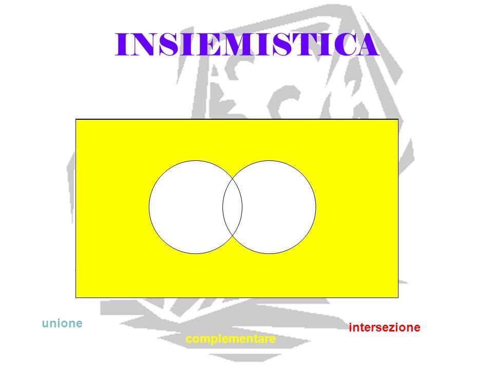 INSIEMISTICA unione intersezione complementare