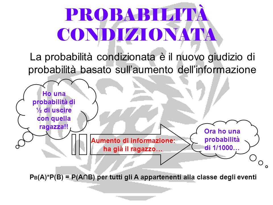 PROBABILITÀ CONDIZIONATA La probabilità condizionata è il nuovo giudizio di probabilità basato sullaumento dellinformazione P B (A)*P(B) = P(AB) per t
