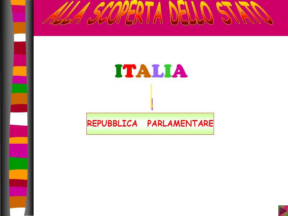 ITALIA REPUBBLICA PARLAMENTARE