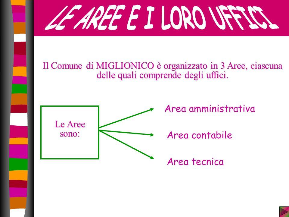 Area amministrativa Area tecnica Area contabile Il Comune di MIGLIONICO è organizzato in 3 Aree, ciascuna delle quali comprende degli uffici.