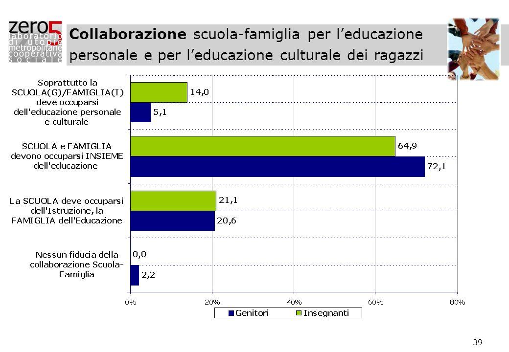 39 Collaborazione scuola-famiglia per leducazione personale e per leducazione culturale dei ragazzi