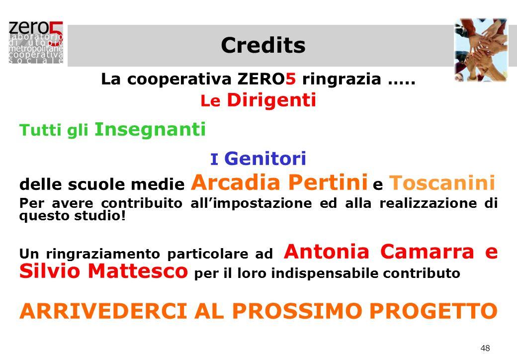 48 Credits La cooperativa ZERO5 ringrazia ….. Le Dirigenti Tutti gli Insegnanti I Genitori delle scuole medie Arcadia Pertini e Toscanini Per avere co