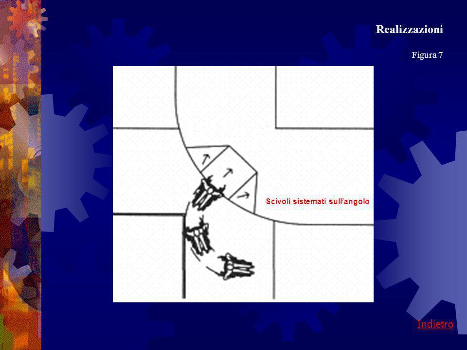 Realizzazioni Figura 7 Figura 8 indietroavanti Agli incroci, gli scivoli possono essere installati in uno dei seguenti modi: a) direttamente sulla via