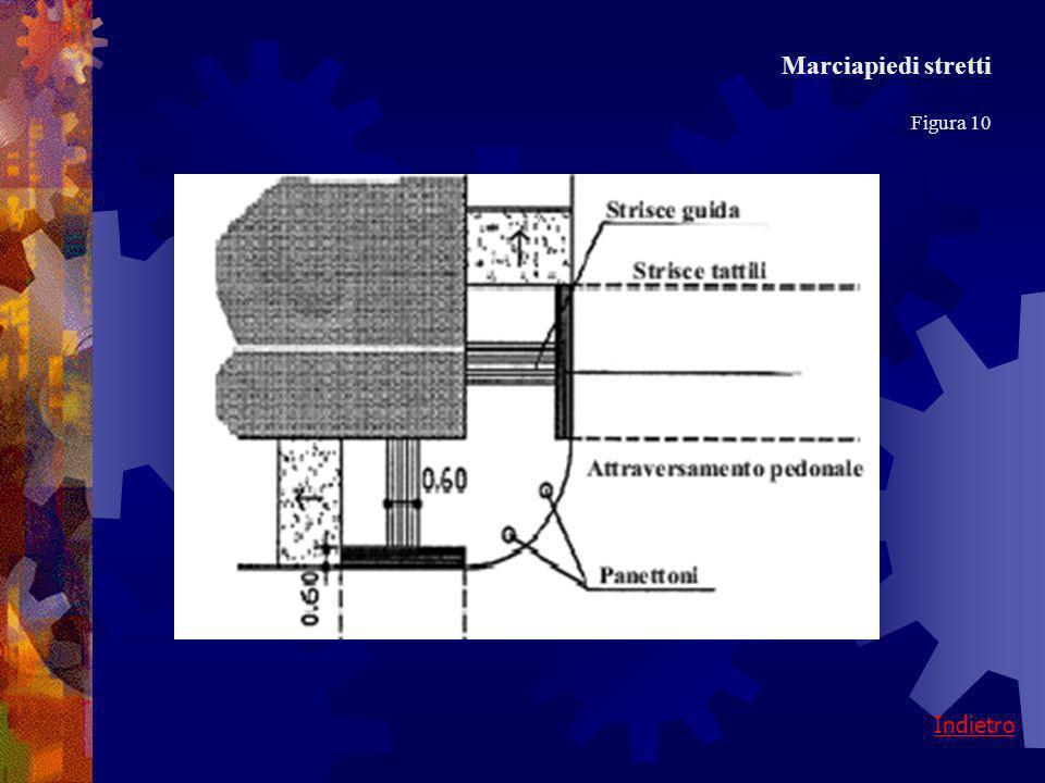 Marciapiedi stretti Figura 9