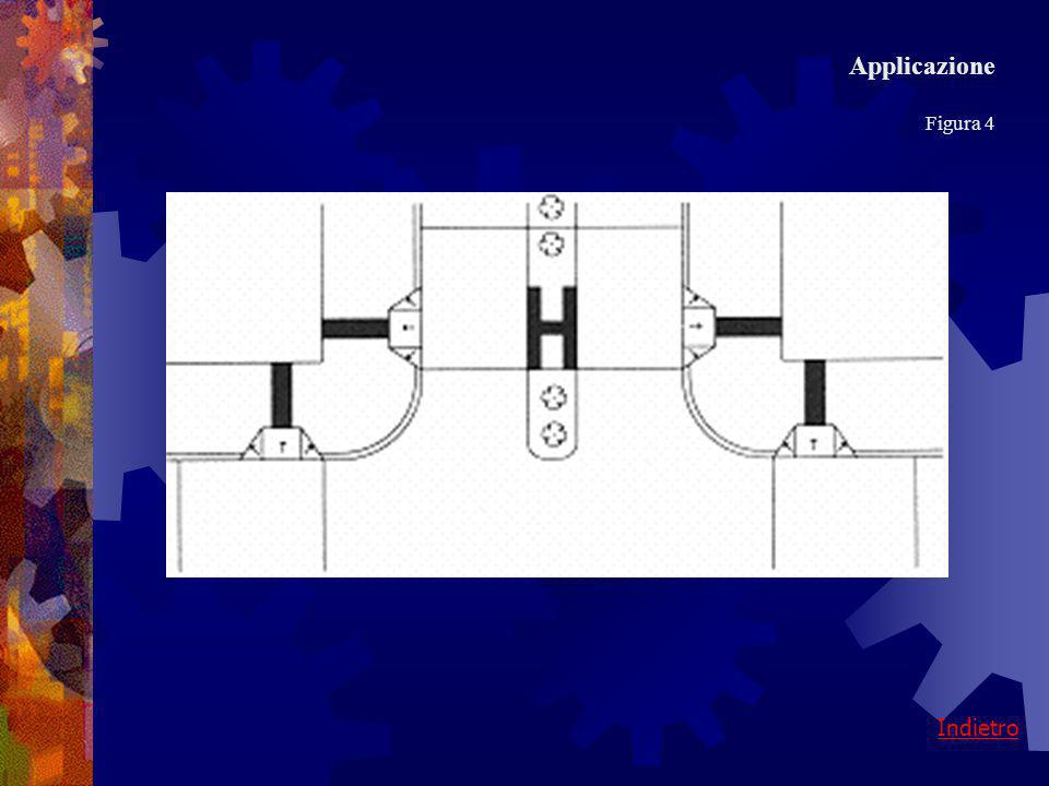 Applicazione Figura 4 Figura 5 Figura 6 indietroavanti A ogni quadrante di ogni intersezione stradale (fig. 4). A ogni attraversamento pedonale, sul l