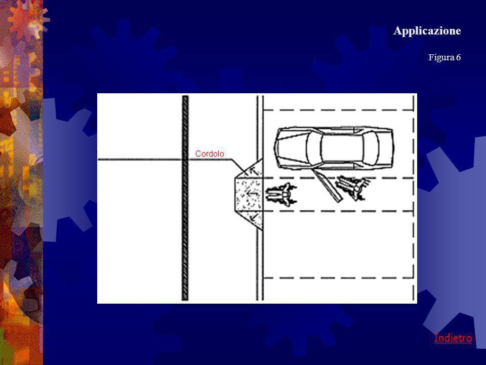 Indietro Area per la discesa Scivolo Applicazione Figura 5