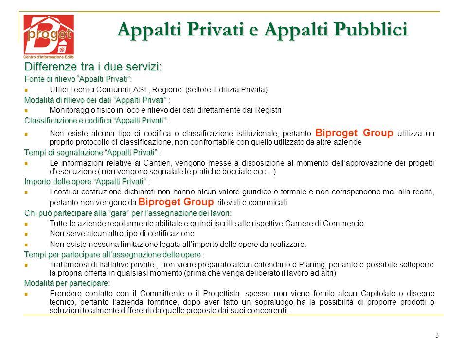 3 Appalti Privati e Appalti Pubblici Differenze tra i due servizi: Fonte di rilievo Appalti Privati: Uffici Tecnici Comunali, ASL, Regione (settore Ed