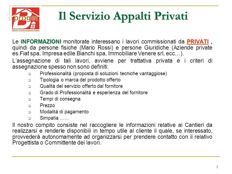 5 Il Servizio Appalti Privati INFORMAZIONIPRIVATI, Le INFORMAZIONI monitorate interessano i lavori commissionati da PRIVATI, quindi da persone fisiche