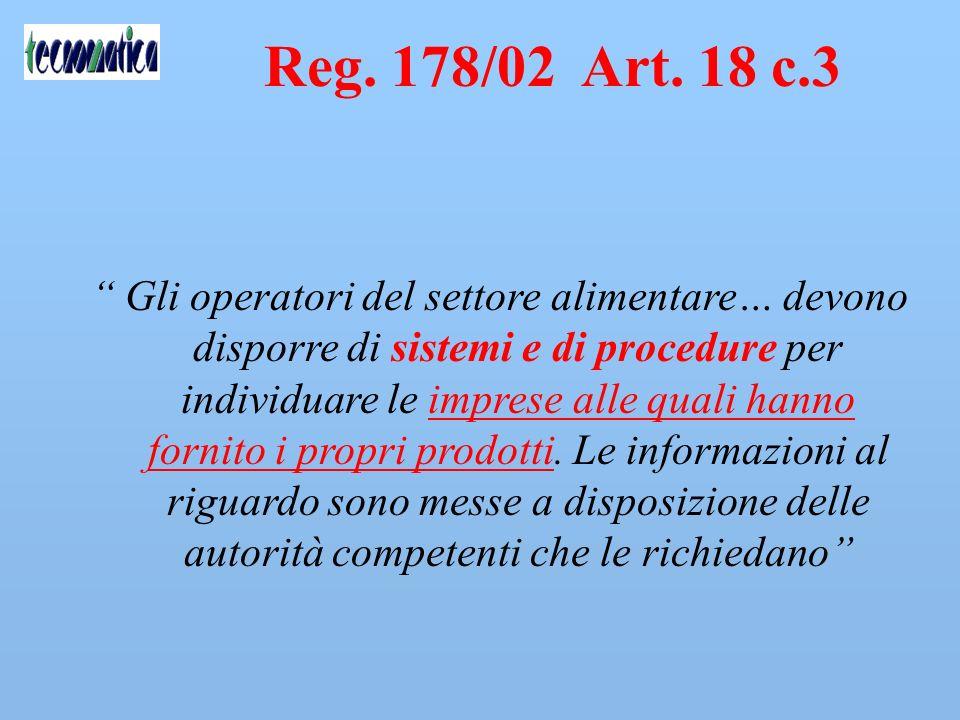 Reg. 178/02 Art. 18, 1-2 Obbligo di individuare CHI HA FORNITO COSA…. Esclusi i materiali di confezionamento non a contatto con lalimento. Il vetro è