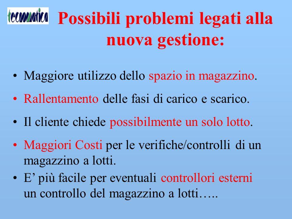 Tracciabilità: Lati positivi .Maggiore controllo sul acquisti e vendite.