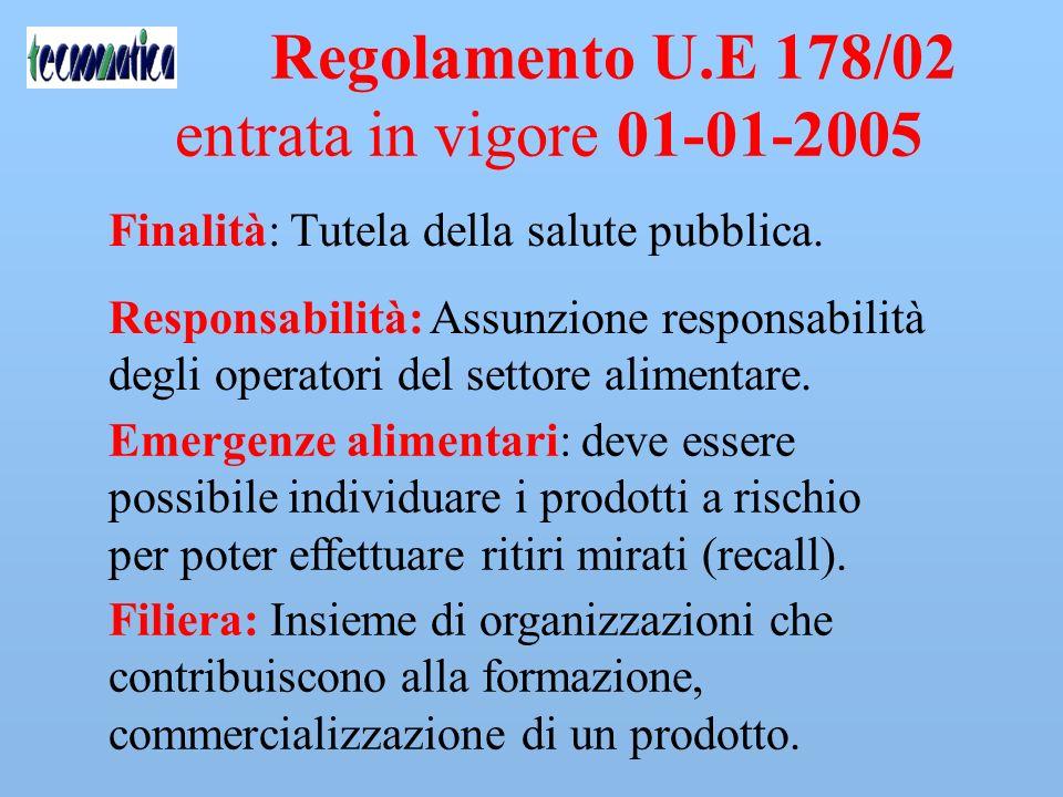 Motivo dellincontro Tecnomatica propone Soluzioni specializzate per Cantine Vinicole dal 1985.