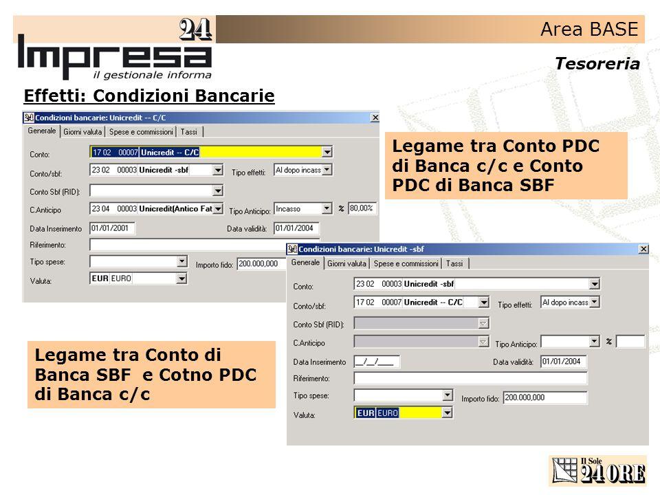 Area BASE Tesoreria Effetti: Condizioni Bancarie Legame tra Conto PDC di Banca c/c e Conto PDC di Banca SBF Legame tra Conto di Banca SBF e Cotno PDC