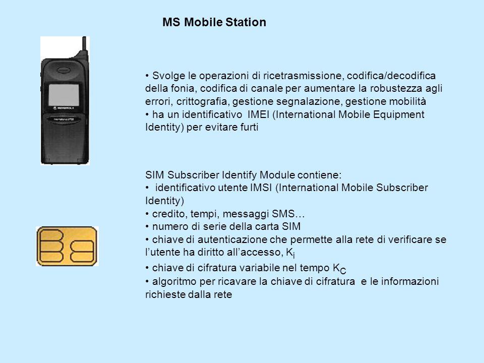 MS Mobile Station Svolge le operazioni di ricetrasmissione, codifica/decodifica della fonia, codifica di canale per aumentare la robustezza agli errori, crittografia, gestione segnalazione, gestione mobilità ha un identificativo IMEI (International Mobile Equipment Identity) per evitare furti SIM Subscriber Identify Module contiene: identificativo utente IMSI (International Mobile Subscriber Identity) credito, tempi, messaggi SMS… numero di serie della carta SIM chiave di autenticazione che permette alla rete di verificare se lutente ha diritto allaccesso, K i chiave di cifratura variabile nel tempo K C algoritmo per ricavare la chiave di cifratura e le informazioni richieste dalla rete