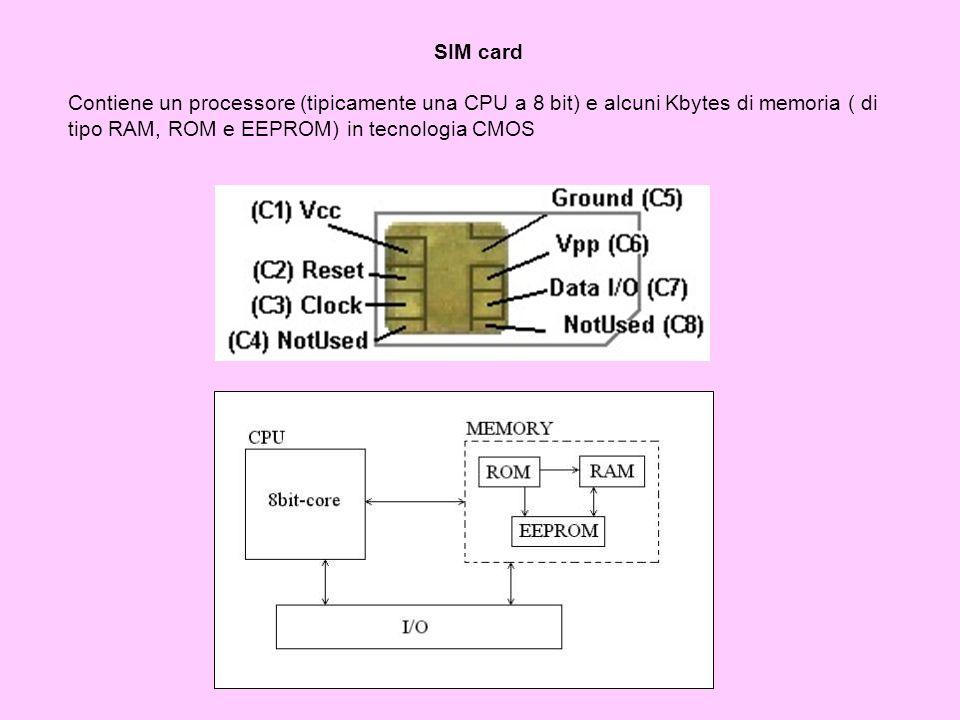 SIM card Contiene un processore (tipicamente una CPU a 8 bit) e alcuni Kbytes di memoria ( di tipo RAM, ROM e EEPROM) in tecnologia CMOS
