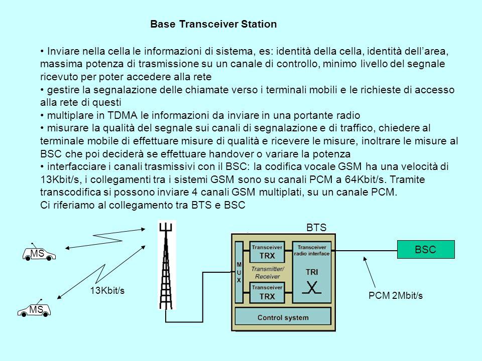 Base Transceiver Station Inviare nella cella le informazioni di sistema, es: identità della cella, identità dellarea, massima potenza di trasmissione su un canale di controllo, minimo livello del segnale ricevuto per poter accedere alla rete gestire la segnalazione delle chiamate verso i terminali mobili e le richieste di accesso alla rete di questi multiplare in TDMA le informazioni da inviare in una portante radio misurare la qualità del segnale sui canali di segnalazione e di traffico, chiedere al terminale mobile di effettuare misure di qualità e ricevere le misure, inoltrare le misure al BSC che poi deciderà se effettuare handover o variare la potenza interfacciare i canali trasmissivi con il BSC: la codifica vocale GSM ha una velocità di 13Kbit/s, i collegamenti tra i sistemi GSM sono su canali PCM a 64Kbit/s.