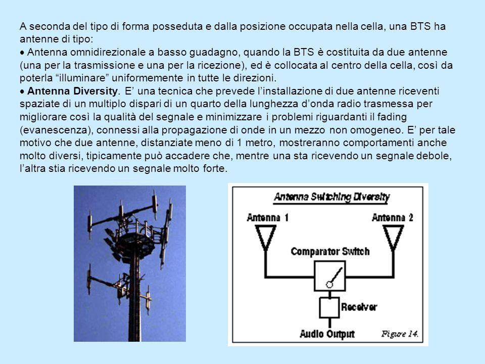 A seconda del tipo di forma posseduta e dalla posizione occupata nella cella, una BTS ha antenne di tipo: Antenna omnidirezionale a basso guadagno, quando la BTS è costituita da due antenne (una per la trasmissione e una per la ricezione), ed è collocata al centro della cella, così da poterla illuminare uniformemente in tutte le direzioni.