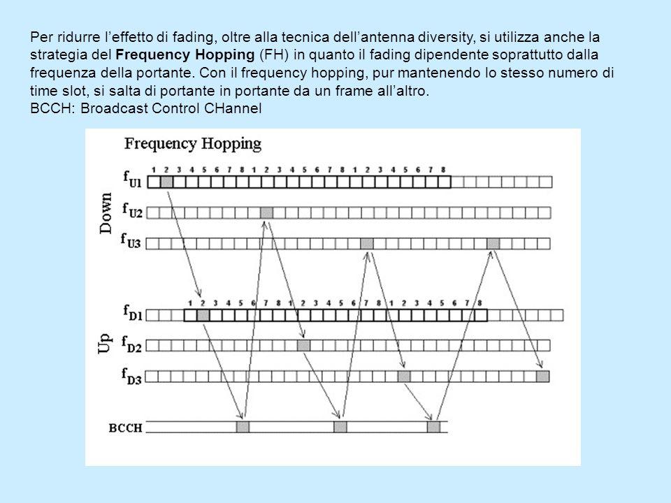 Per ridurre leffetto di fading, oltre alla tecnica dellantenna diversity, si utilizza anche la strategia del Frequency Hopping (FH) in quanto il fading dipendente soprattutto dalla frequenza della portante.