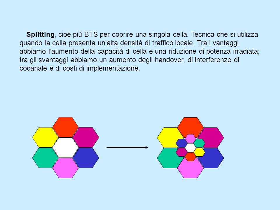 Splitting, cioè più BTS per coprire una singola cella.
