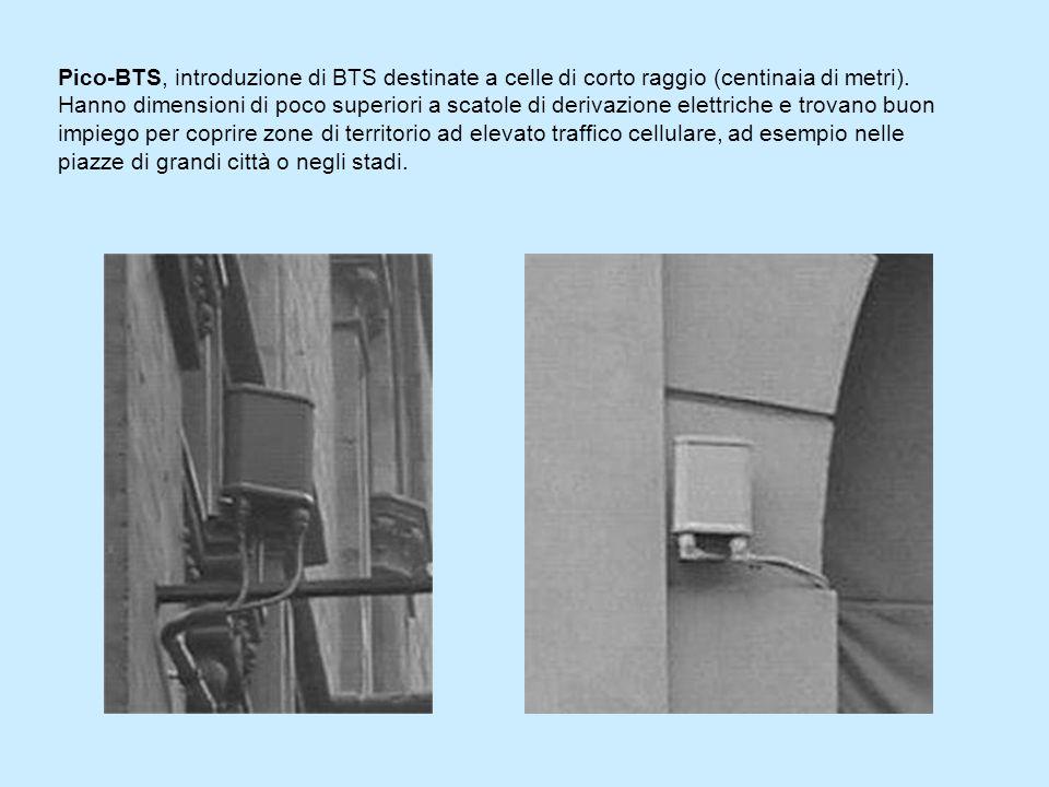 Pico-BTS, introduzione di BTS destinate a celle di corto raggio (centinaia di metri).