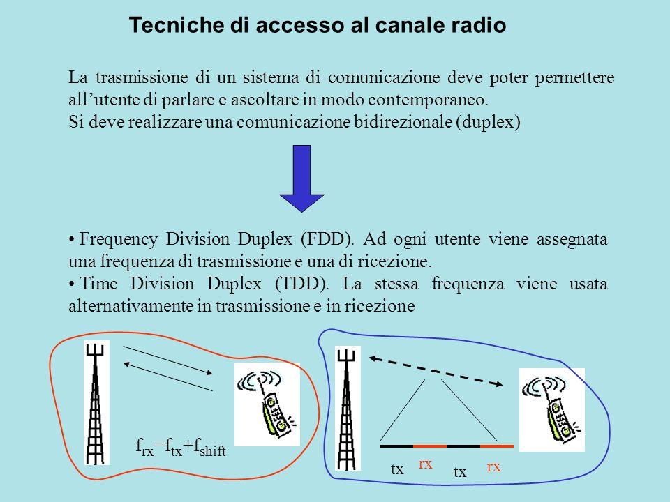 Tecniche di accesso al canale radio La trasmissione di un sistema di comunicazione deve poter permettere allutente di parlare e ascoltare in modo contemporaneo.