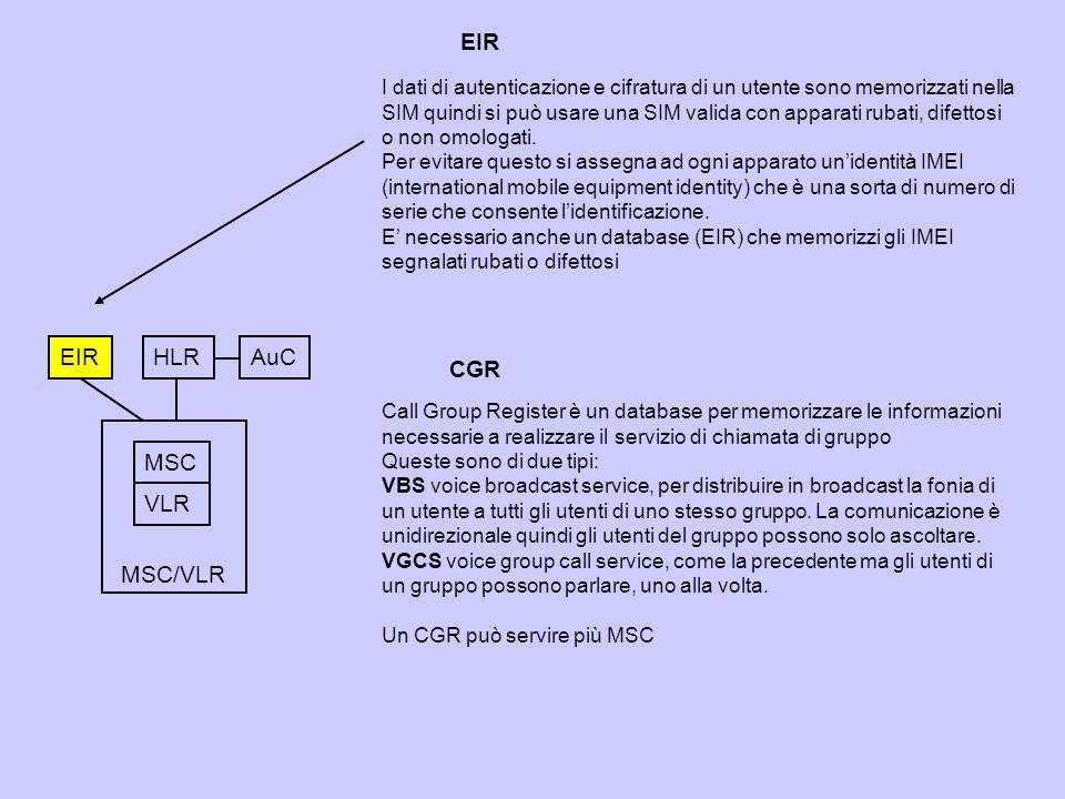 EIRHLRAuC MSC VLR MSC/VLR EIR I dati di autenticazione e cifratura di un utente sono memorizzati nella SIM quindi si può usare una SIM valida con apparati rubati, difettosi o non omologati.
