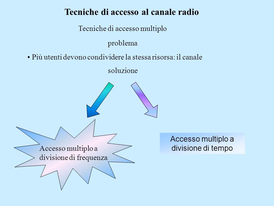 Tecniche di accesso al canale radio Tecniche di accesso multiplo problema Più utenti devono condividere la stessa risorsa: il canale soluzione Accesso multiplo a divisione di frequenza Accesso multiplo a divisione di tempo