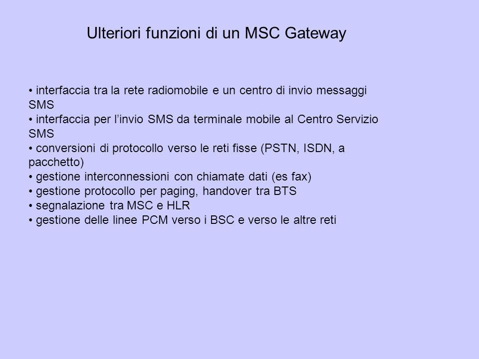 Ulteriori funzioni di un MSC Gateway interfaccia tra la rete radiomobile e un centro di invio messaggi SMS interfaccia per linvio SMS da terminale mobile al Centro Servizio SMS conversioni di protocollo verso le reti fisse (PSTN, ISDN, a pacchetto) gestione interconnessioni con chiamate dati (es fax) gestione protocollo per paging, handover tra BTS segnalazione tra MSC e HLR gestione delle linee PCM verso i BSC e verso le altre reti