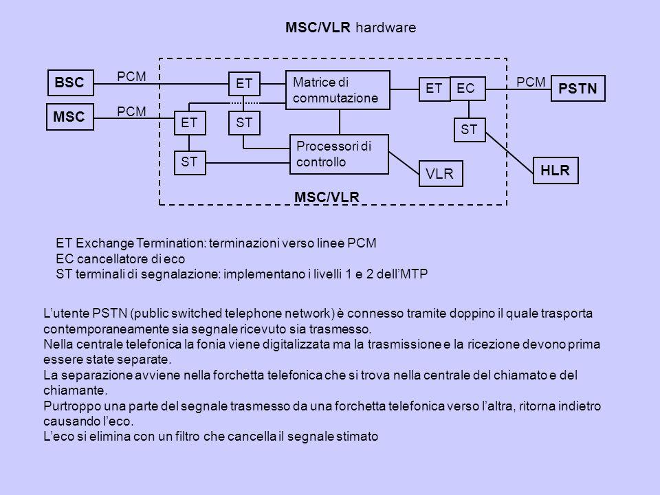 Matrice di commutazione Processori di controllo ET EC ST ET STET ST VLR BSC MSC PSTN HLR MSC/VLR hardware MSC/VLR ET Exchange Termination: terminazioni verso linee PCM EC cancellatore di eco ST terminali di segnalazione: implementano i livelli 1 e 2 dellMTP PCM Lutente PSTN (public switched telephone network) è connesso tramite doppino il quale trasporta contemporaneamente sia segnale ricevuto sia trasmesso.