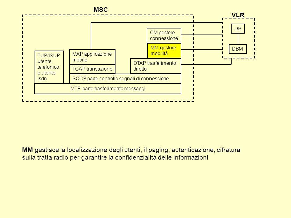 MTP parte trasferimento messaggi SCCP parte controllo segnali di connessione TUP/ISUP utente telefonico e utente isdn TCAP transazione MAP applicazione mobile DTAP trasferimento diretto MM gestore mobilità CM gestore connessione DB DBM VLR MSC MM gestisce la localizzazione degli utenti, il paging, autenticazione, cifratura sulla tratta radio per garantire la confidenzialità delle informazioni