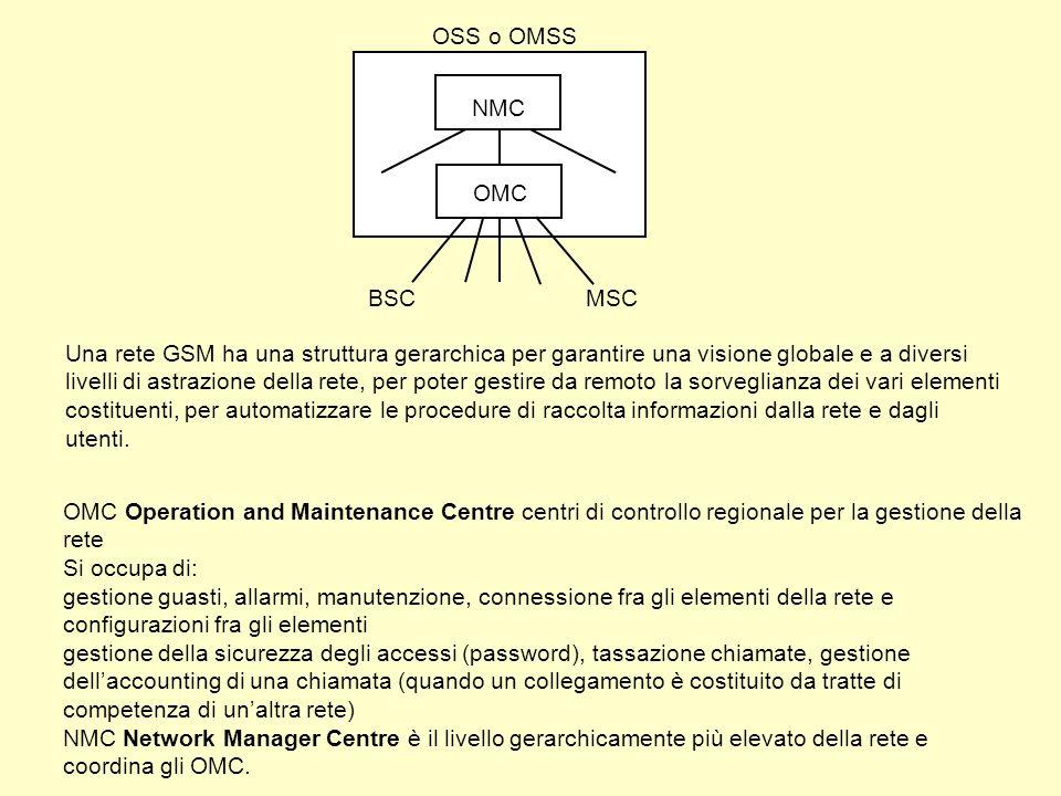 NMC OMC OSS o OMSS BSC MSC OMC Operation and Maintenance Centre centri di controllo regionale per la gestione della rete Si occupa di: gestione guasti, allarmi, manutenzione, connessione fra gli elementi della rete e configurazioni fra gli elementi gestione della sicurezza degli accessi (password), tassazione chiamate, gestione dellaccounting di una chiamata (quando un collegamento è costituito da tratte di competenza di unaltra rete) NMC Network Manager Centre è il livello gerarchicamente più elevato della rete e coordina gli OMC.