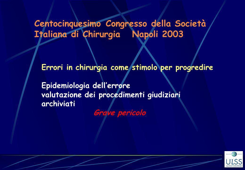Centocinquesimo Congresso della Società Italiana di Chirurgia Napoli 2003 Errori in chirurgia come stimolo per progredire Epidemiologia dellerrore val