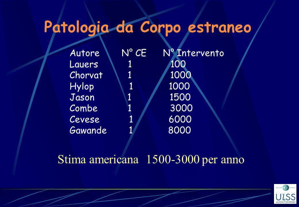 Patologia da Corpo estraneo Autore N° CE N° Intervento Lauers 1 100 Chorvat 1 1000 Hylop 1 1000 Jason 1 1500 Combe 1 3000 Cevese 1 6000 Gawande 1 8000