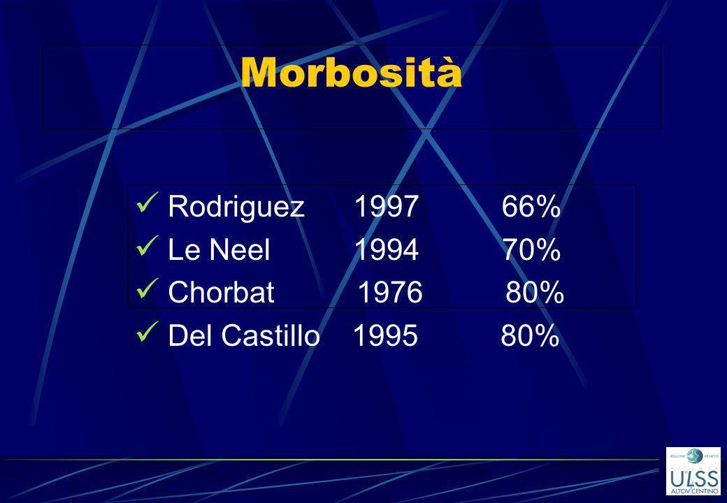 Morbosità Rodriguez 1997 66% Le Neel 1994 70% Chorbat 1976 80% Del Castillo 1995 80%