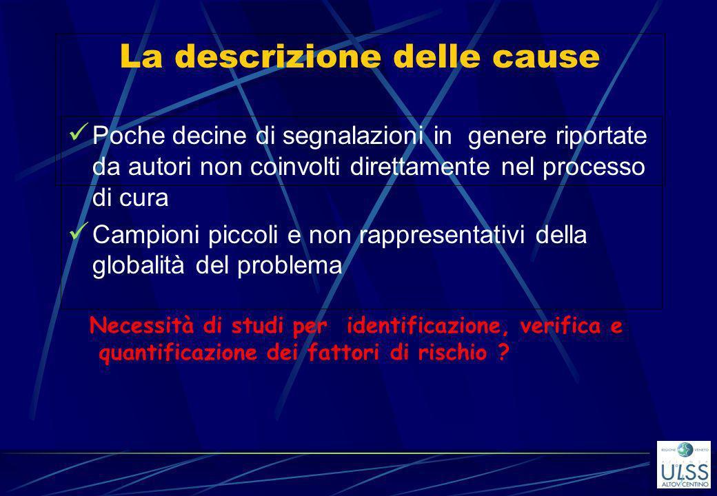 La descrizione delle cause Poche decine di segnalazioni in genere riportate da autori non coinvolti direttamente nel processo di cura Campioni piccoli