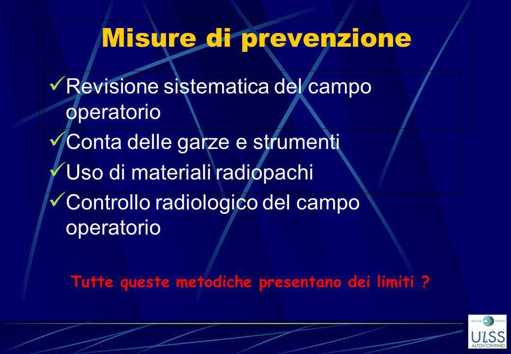 Misure di prevenzione Revisione sistematica del campo operatorio Conta delle garze e strumenti Uso di materiali radiopachi Controllo radiologico del c