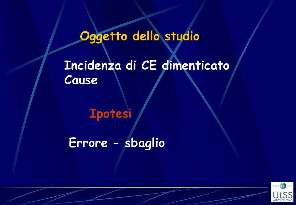 Oggetto dello studio Incidenza di CE dimenticato Cause Ipotesi Errore - sbaglio
