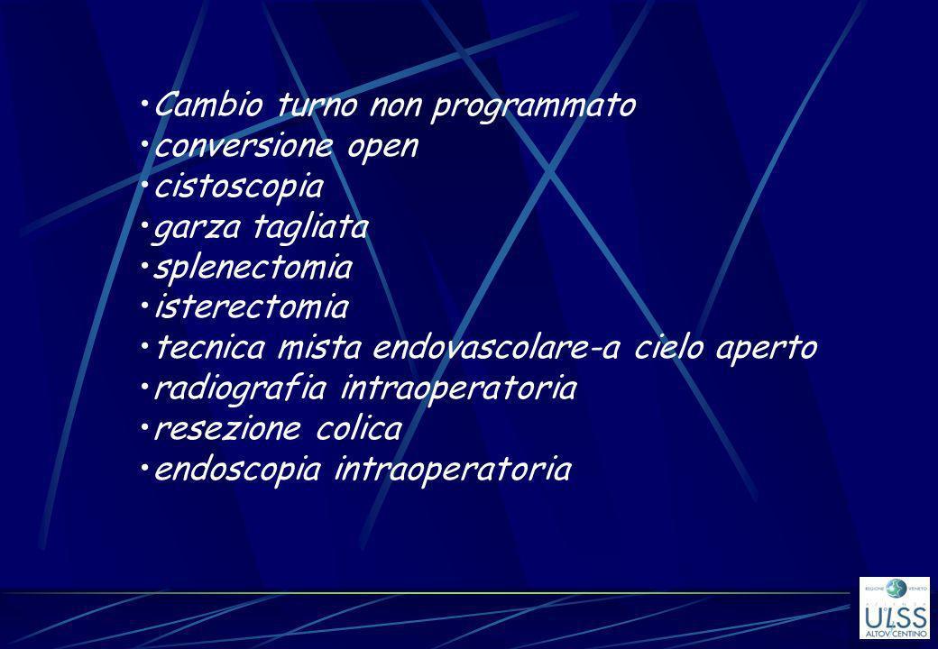 Cambio turno non programmato conversione open cistoscopia garza tagliata splenectomia isterectomia tecnica mista endovascolare-a cielo aperto radiogra