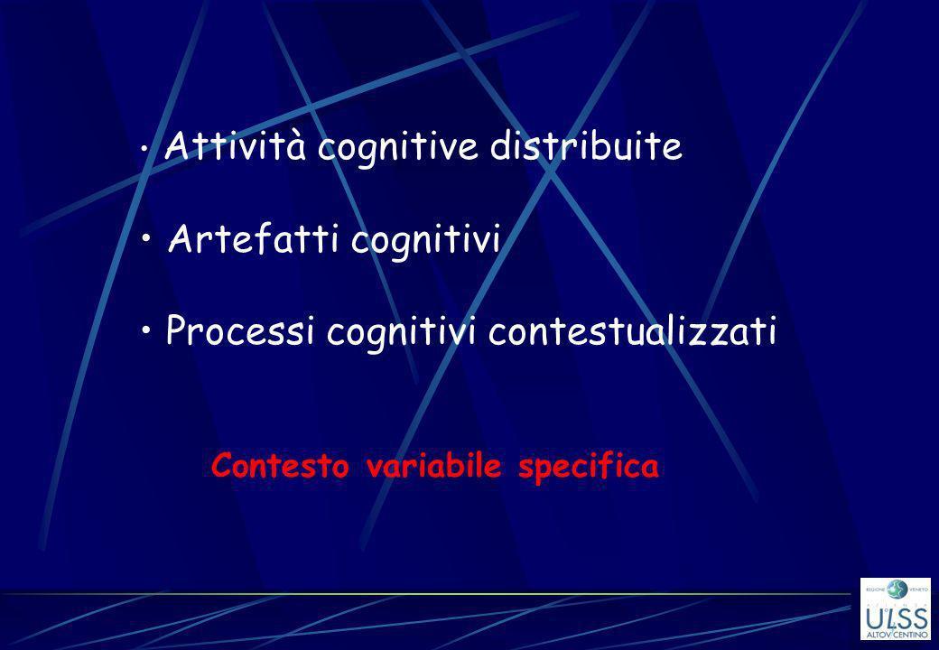 Attività cognitive distribuite Artefatti cognitivi Processi cognitivi contestualizzati Contesto variabile specifica