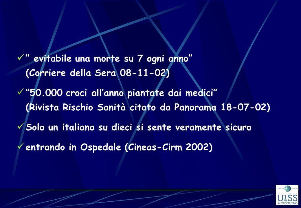 evitabile una morte su 7 ogni anno (Corriere della Sera 08-11-02) 50.000 croci allanno piantate dai medici (Rivista Rischio Sanità citato da Panorama