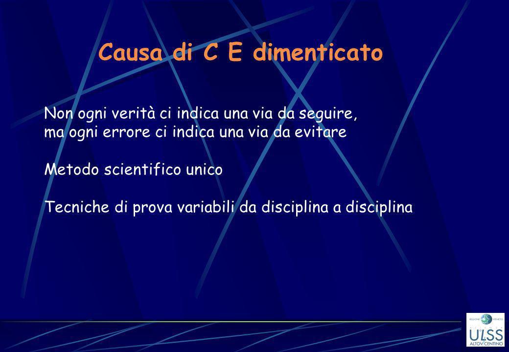 Causa di C E dimenticato Non ogni verità ci indica una via da seguire, ma ogni errore ci indica una via da evitare Metodo scientifico unico Tecniche d