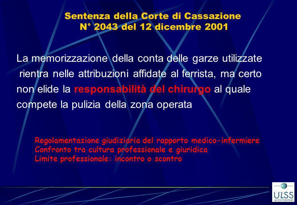 Sentenza della Corte di Cassazione N° 2043 del 12 dicembre 2001 La memorizzazione della conta delle garze utilizzate rientra nelle attribuzioni affida